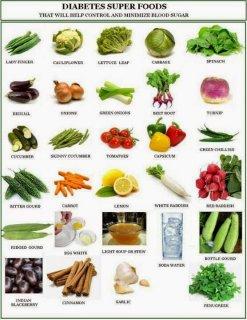 how to treat diabetes naturally