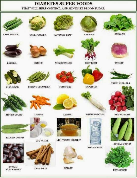 Alternative treatment guides